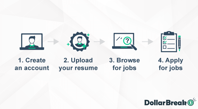 How to Apply for-Jobs on ZipRecruiter