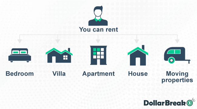 What to rent on Airbnb